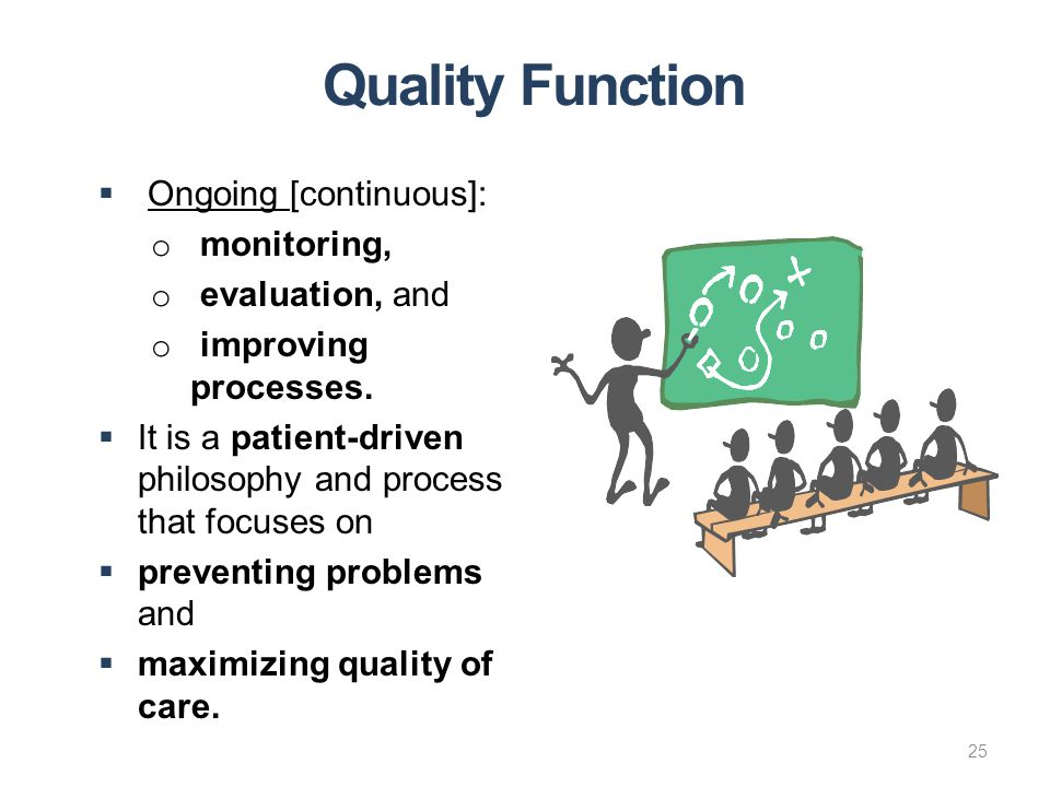 Quality Function Ongoing [continuous]: monitoring, evaluation, and